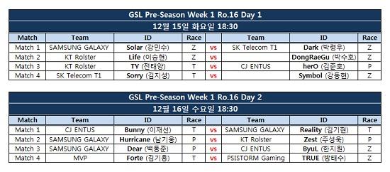 아프리카TV, 'GSL 프리시즌' 1주차 본선 개막