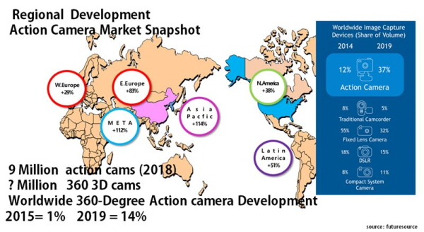데이터킹, 세계최초 360도 비디오지도 공유 플랫폼 오픈